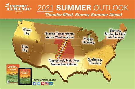 Summer 2021 forecast: Stormy, steamy weather predicted for ...