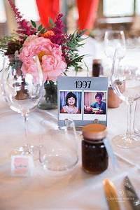 Nom De Table Mariage Champetre : les photos des mari s enfants pour le nom de table nom de table mariage nom de table ~ Melissatoandfro.com Idées de Décoration