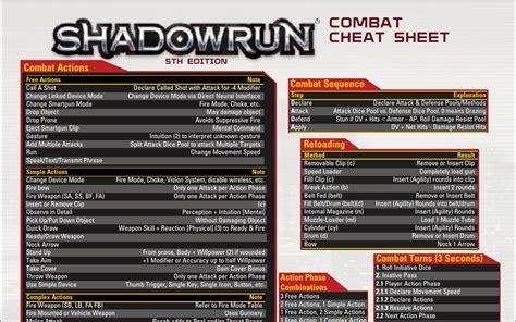shadowrun combat sheet by adragon202 on deviantart