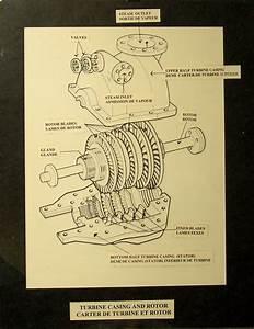 Spud U0026 39 S Blog  Early Steam Turbines