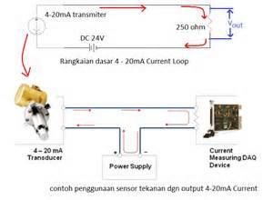 Pengetahuan Dasar Sensor    Transduser Dgn Output 4