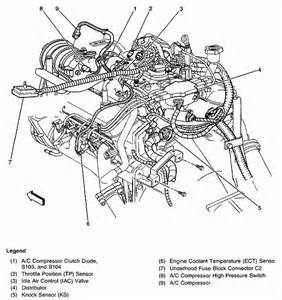 similiar chevrolet suburban drawing keywords chevy suburban steering column diagram also chevy 5 7 vortec engine