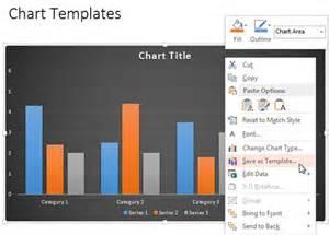 PowerPoint 2010 Organizational Chart Template