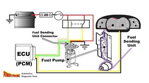animationfuel pump sending unit youtube