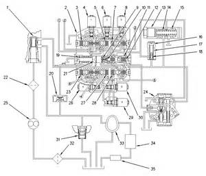 similiar cat lifting diagram keywords cat 312 excavator wiring diagram cat image about wiring diagram