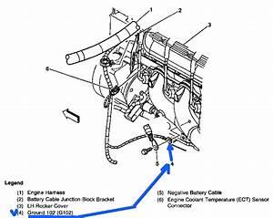 2002 Gmc Yukon Fuel Pump Location
