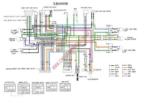 schemat instalacji xr 600 strona 1 honda garaż forum supermoto pl