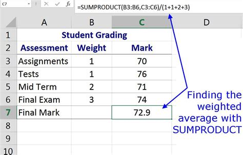calculate weighted averages  excel  sumproduct