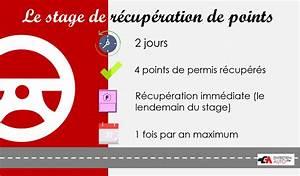 Stage De Récupération De Point : entretien les dossiers thematiques ~ Medecine-chirurgie-esthetiques.com Avis de Voitures
