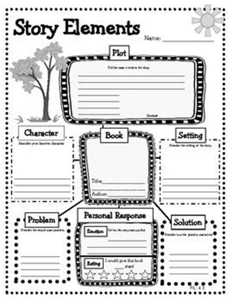 story elements common core graphic organizers pinterest