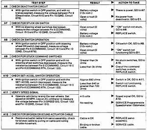 Ford Super Duty Fuse Box Diagram 7 3 Diagram Base Website