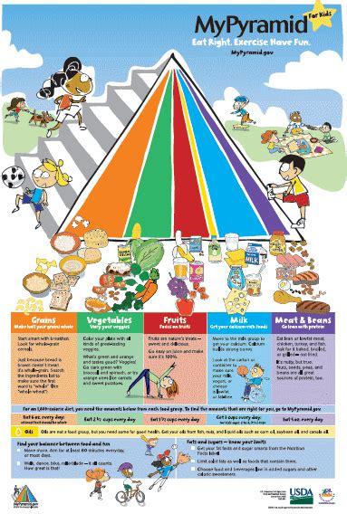 kidspyramid 854 | kidspyramid