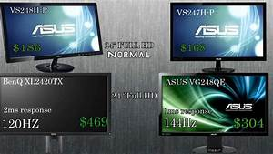 BEST 24'' GAMING MONITORS 2013 + 120hz Gaming Monitors ...