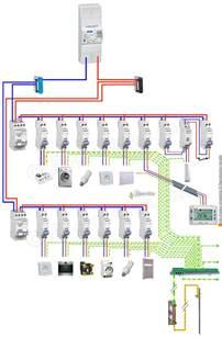 Cablage Tableau Electrique Triphasé schma de cblage branchement de tableau lectrique