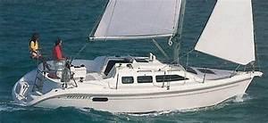 Power Sailboat Diagram