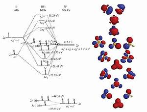 Molecular Orbital Diagram For Bf3