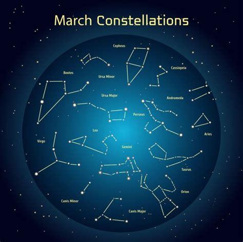 calendar moon zodiac constellations  night sky