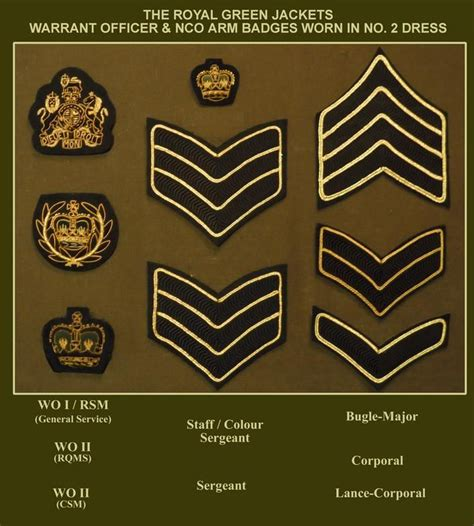 Or Ranks British Army British Armed Forces Ranks Www Imgkid Com The Image