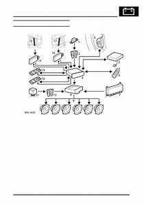 Range Rover Alternator Replacement