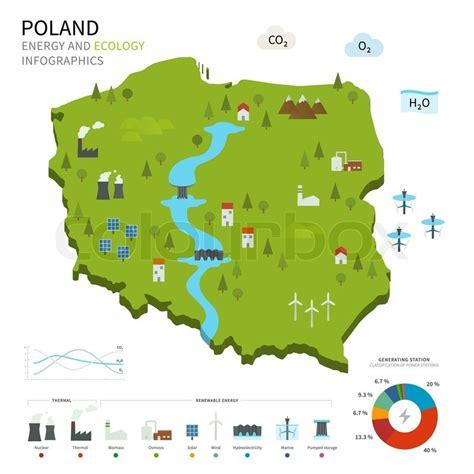 energy industry  ecology  poland stock vector