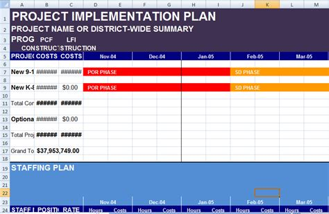 project implementation plan template project implementation plan template excel exceltemple