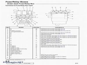Fuse Box Diagram 97 Honda
