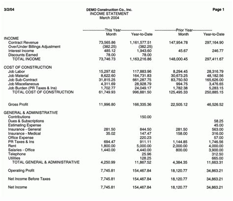 balance sheet and income statement template authorization letter pdf