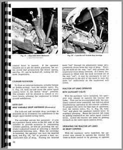 Massey Ferguson 2135 Hydraulic System Operators Manual