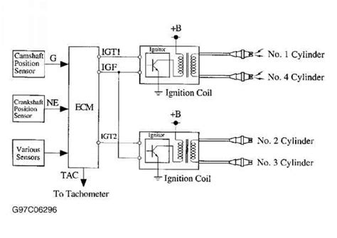 note on camry l cng models inj relay provides voltage to