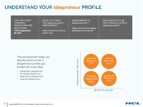 Hcl Meme - ideapreneurs take the relationship beyond the contract