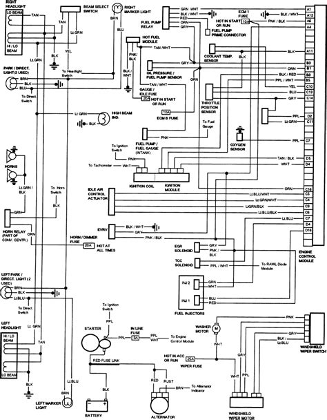 1993 Chevy S10 Blazer Fuse Diagram by 1993 Chevy S10 Fuse Box Diagram Wiring Diagram Schematics