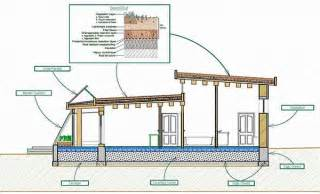 eco home plans eco house plans designs most popular home bestofhouse net 23643