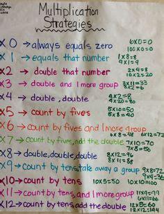 math multiplication division images math