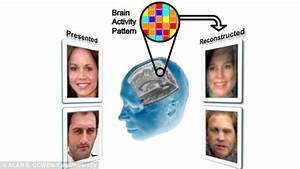 'mind reading' experiment reconstructs faces people are ...
