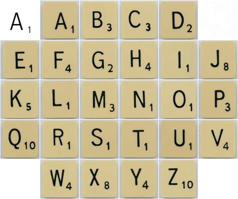 scrabble tiles fonts and gothic on pinterest