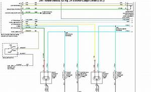 2008 Saturn Outlook Wiring Diagram