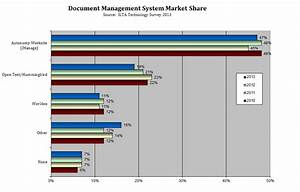 document management imanage phoenix arizona With document management systems for law firms