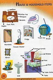 images  english vocabulary  kids