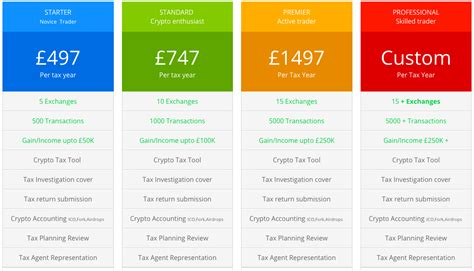 This is why we prepared this piece to help you to select some of the best bitcoin exchanges in 2021. Best Bitcoin Tax Calculator in the UK 2021