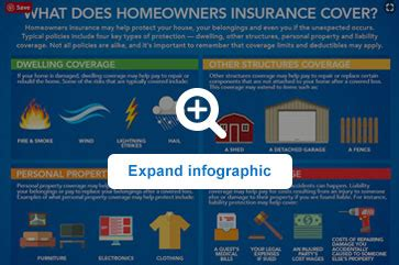 homeowners insurance cover allstate