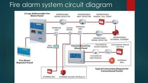 course addressable alarm system tutorial wiring diagram pdf