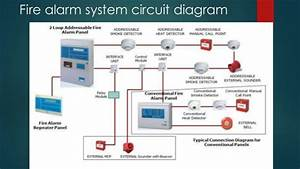 Training Course Addressable Fire Alarm System Tutorial Wiring Diagram Pdf