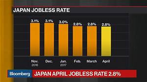 Japan's Unemployment Rate Holds at Two-Decade Low in April ...