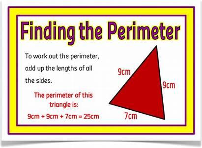 Area Perimeter Unit Resources Math Shapes Finding