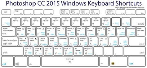 photoshop cc  windows keyboard shortcuts  included