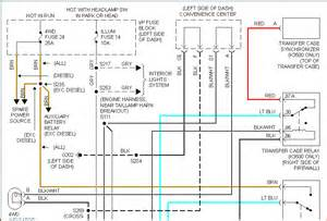 similiar 96 s10 wiring diagram keywords s10 encoder motor wiring diagram image wiring diagram engine