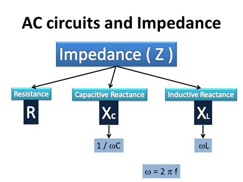 Impedance Series Parallel Electrical Academia