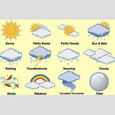 Weather Vocabulary  English  Weather, Climate, Weather Song, Weather Icons