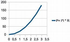 Gesamtleistung Berechnen : mezdata elektro corner aufgaben zum ohmschen gesetz ~ Themetempest.com Abrechnung
