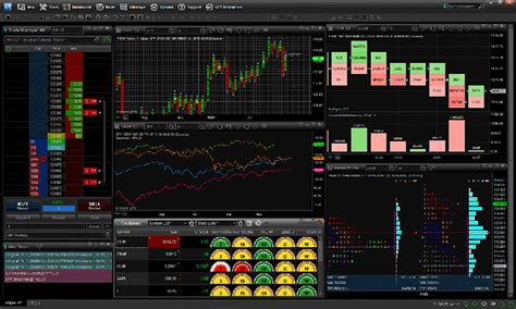 trading software market screener plus esignal stock charting software